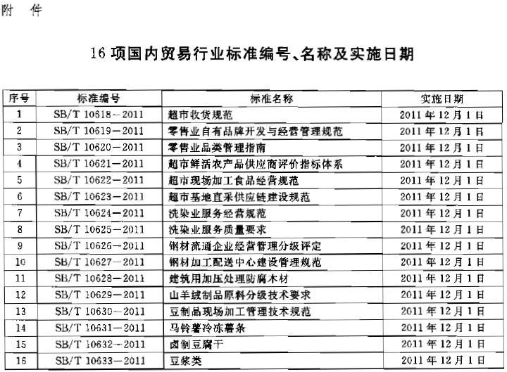 商务部公布16项国内贸易行业标准编号 名称及实施日期 商务部公告